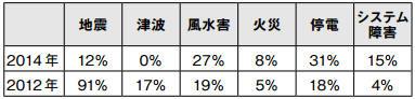 bcm-survey2014