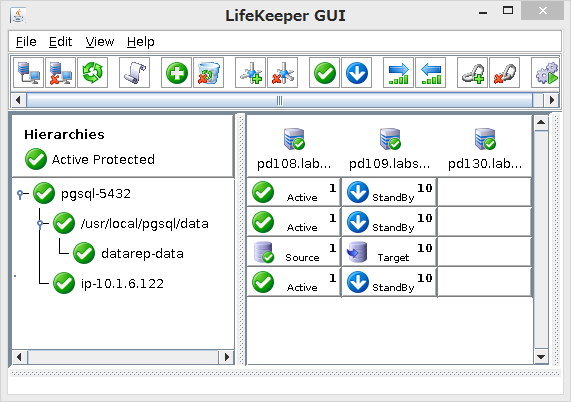 lifekeeper-gui-structure