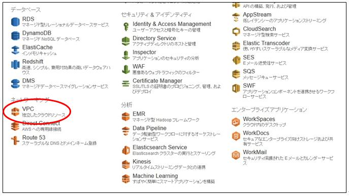AWSのマネジメントコンソールからVPCを選択