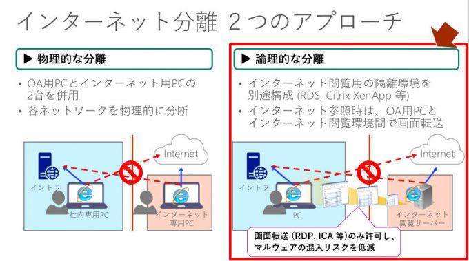 インターネット分離 2つのアプローチ