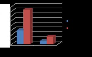 SQLServer利用時のSANLess-Clustersの利点