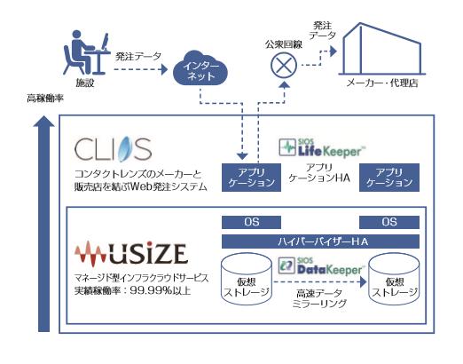 Japan-Contact-Lens-Association