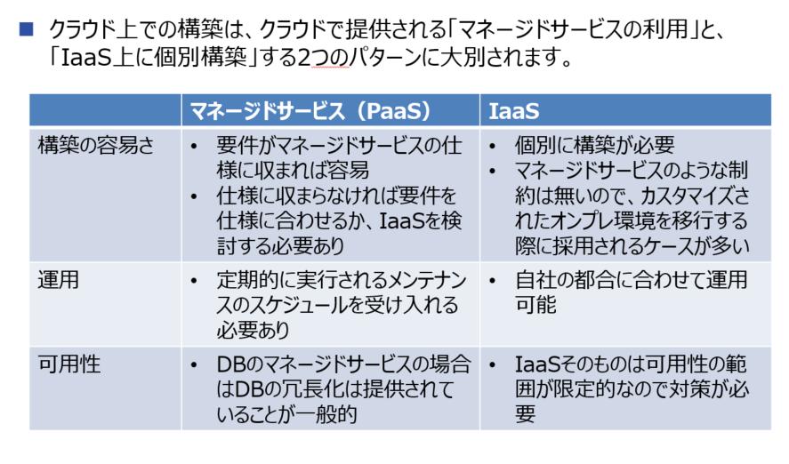 PaaSとIaaSの比較表