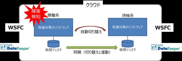 概念図_Windows