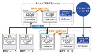 JP1_LK_Linux構成例