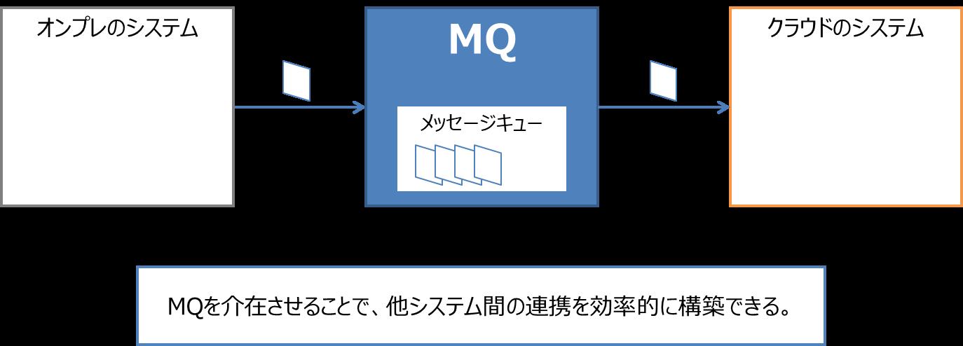 MQ_3_LK適用図