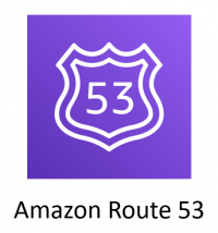 route53